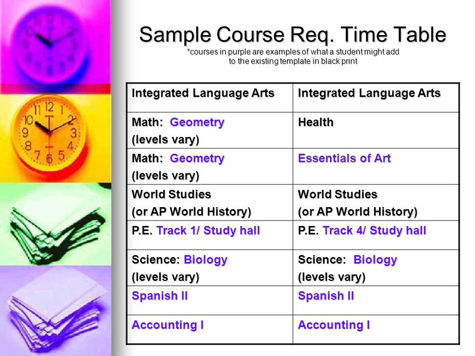 Sample Course Req. Time Table *courses in purple are examples of what a student might add to the existing template in black print Integrated Language