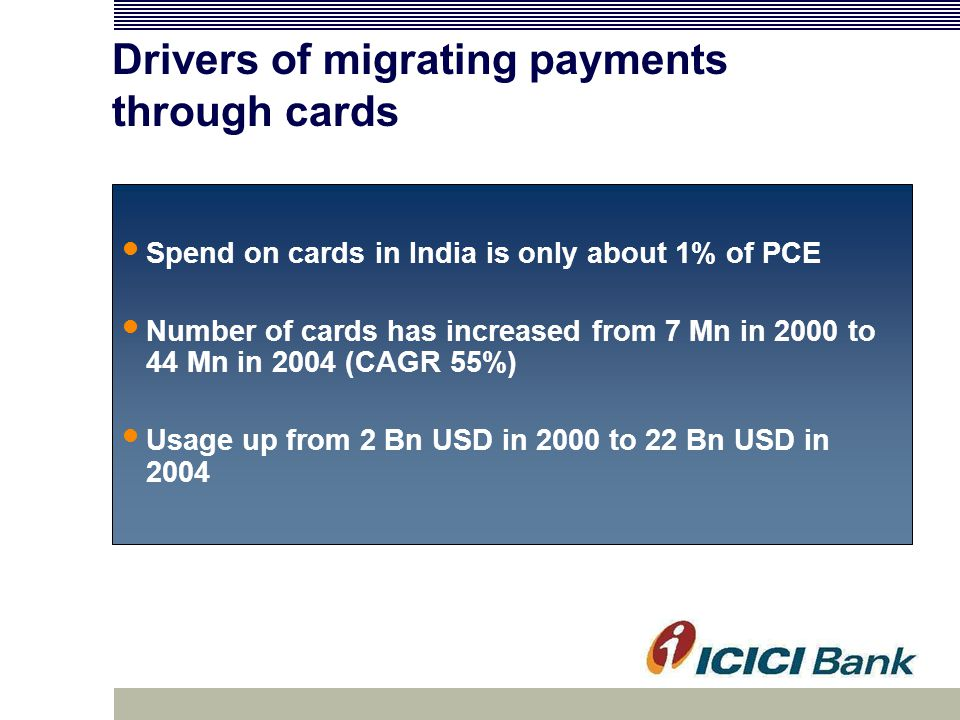Drivers of migrating payments through cards Spend on cards in India is only about 1% of PCE Number of cards has increased from 7 Mn in 2000 to 44 Mn in 2004 (CAGR 55%) Usage up from 2 Bn USD in 2000 to 22 Bn USD in 2004