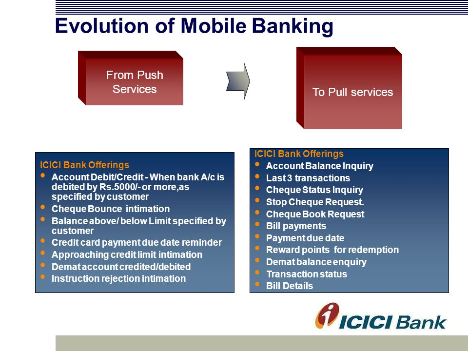 Evolution of Mobile Banking To Pull services ICICI Bank Offerings Account Balance Inquiry Last 3 transactions Cheque Status Inquiry Stop Cheque Request.