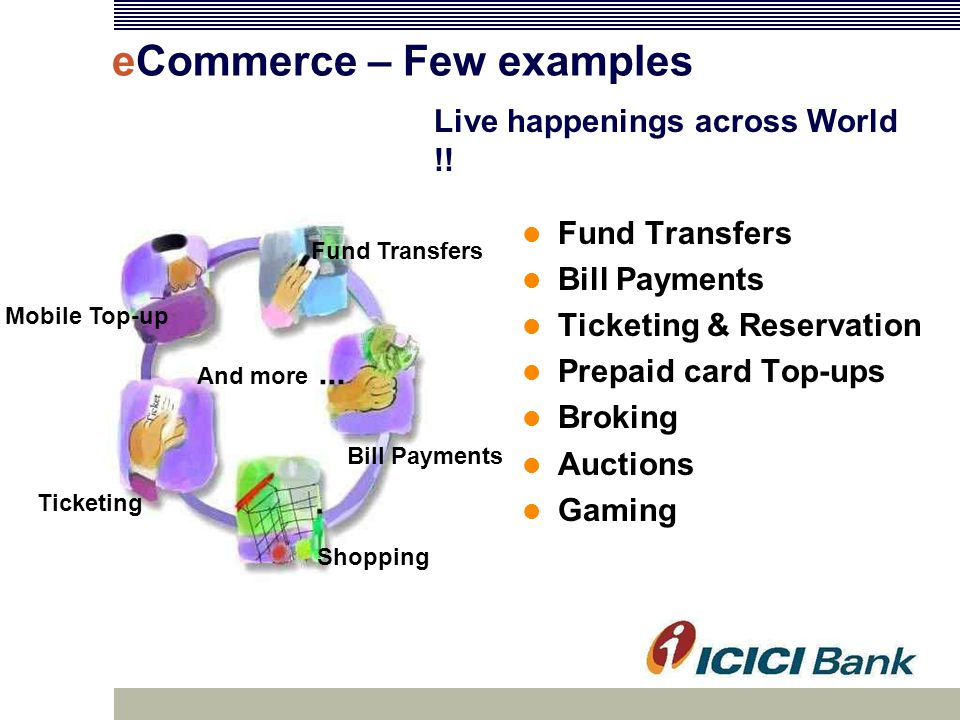 eCommerce – Few examples Fund Transfers Bill Payments Ticketing & Reservation Prepaid card Top-ups Broking Auctions Gaming Live happenings across World !.