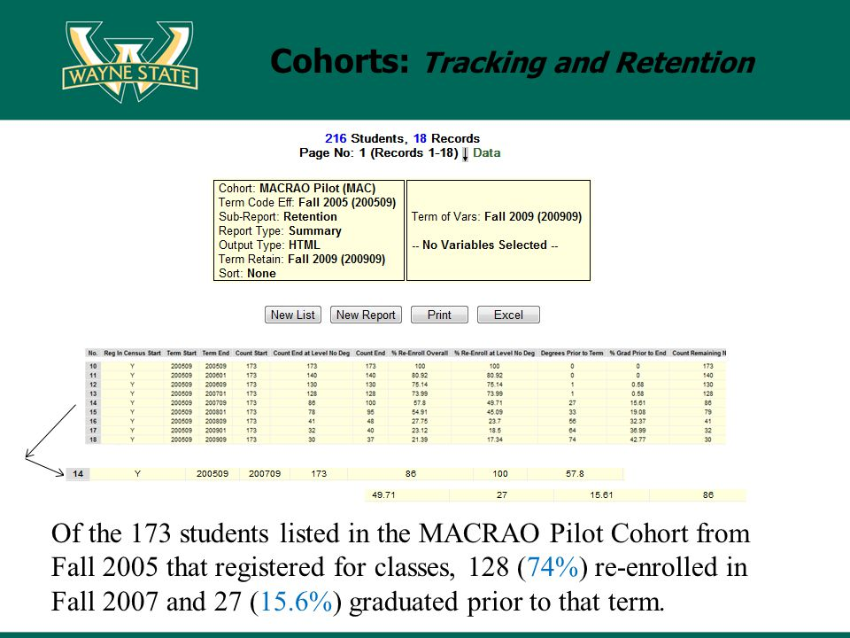 Cohorts: Tracking and Retention Of the 173 students listed in the MACRAO Pilot Cohort from Fall 2005 that registered for classes, 128 (74%) re-enrolled in Fall 2007 and 27 (15.6%) graduated prior to that term.
