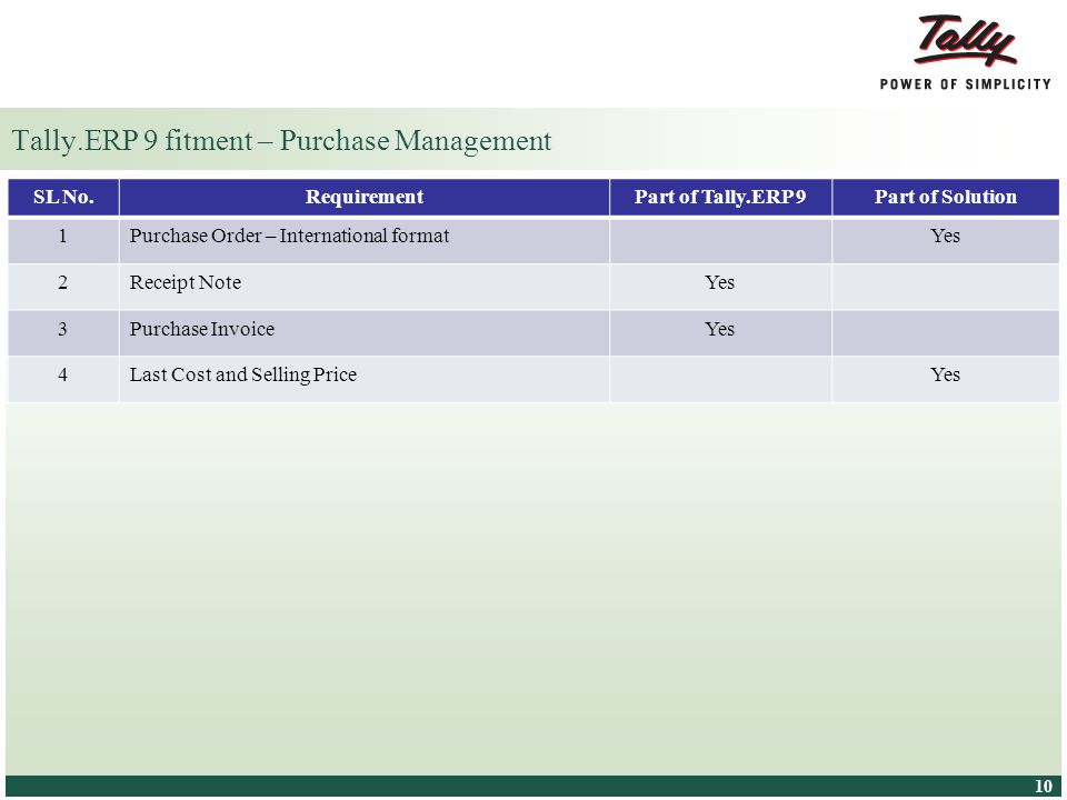 © Tally Solutions Pvt. Ltd. All Rights Reserved 10 Tally.ERP 9 fitment – Purchase Management SL No.RequirementPart of Tally.ERP 9Part of Solution 1Pur