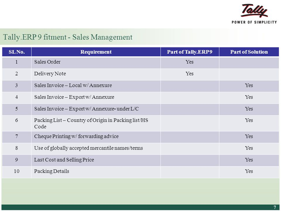 © Tally Solutions Pvt. Ltd. All Rights Reserved 7 7 Tally.ERP 9 fitment - Sales Management SL No.RequirementPart of Tally.ERP 9Part of Solution 1Sales