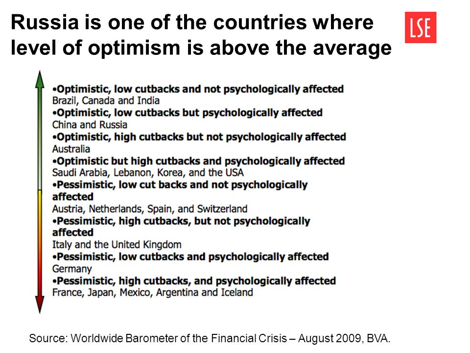 Source: Worldwide Barometer of the Financial Crisis – August 2009, BVA. Russia is one of the countries where level of optimism is above the average