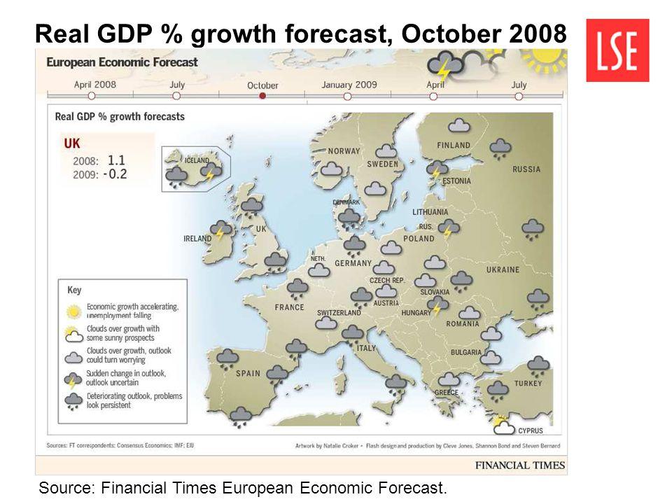Real GDP % growth forecast, October 2008 Source: Financial Times European Economic Forecast.