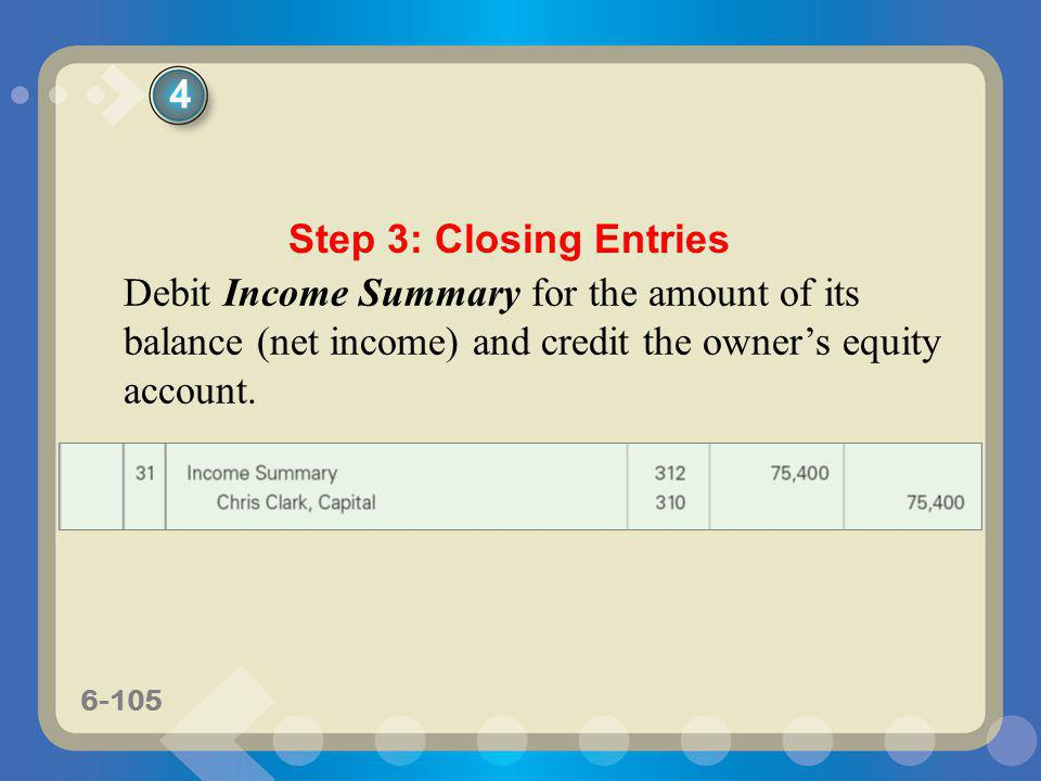 6-105 Debit Income Summary for the amount of its balance (net income) and credit the owners equity account. Step 3: Closing Entries 4