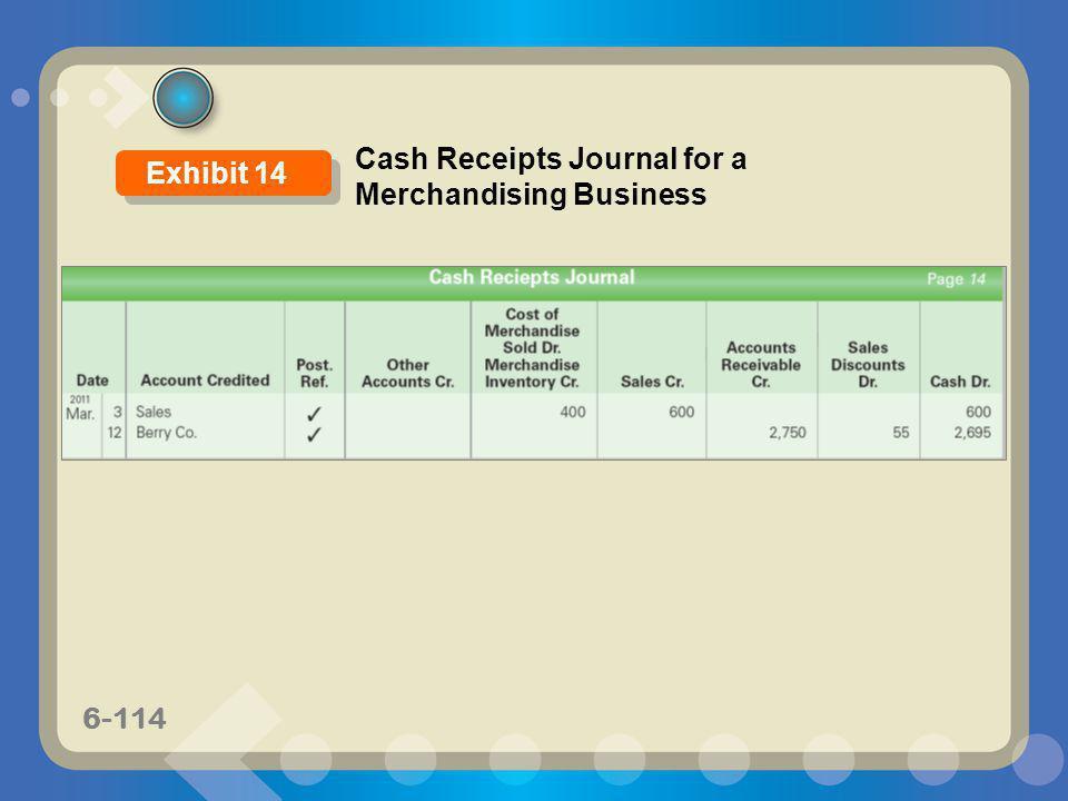 6-114 Cash Receipts Journal for a Merchandising Business Exhibit 14