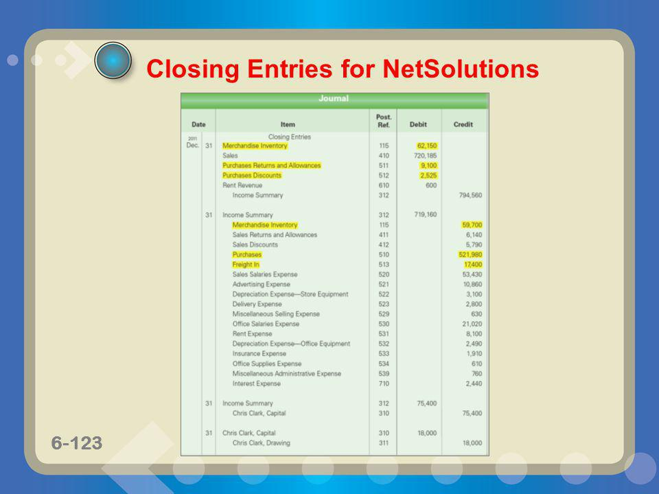 6-123 Closing Entries for NetSolutions
