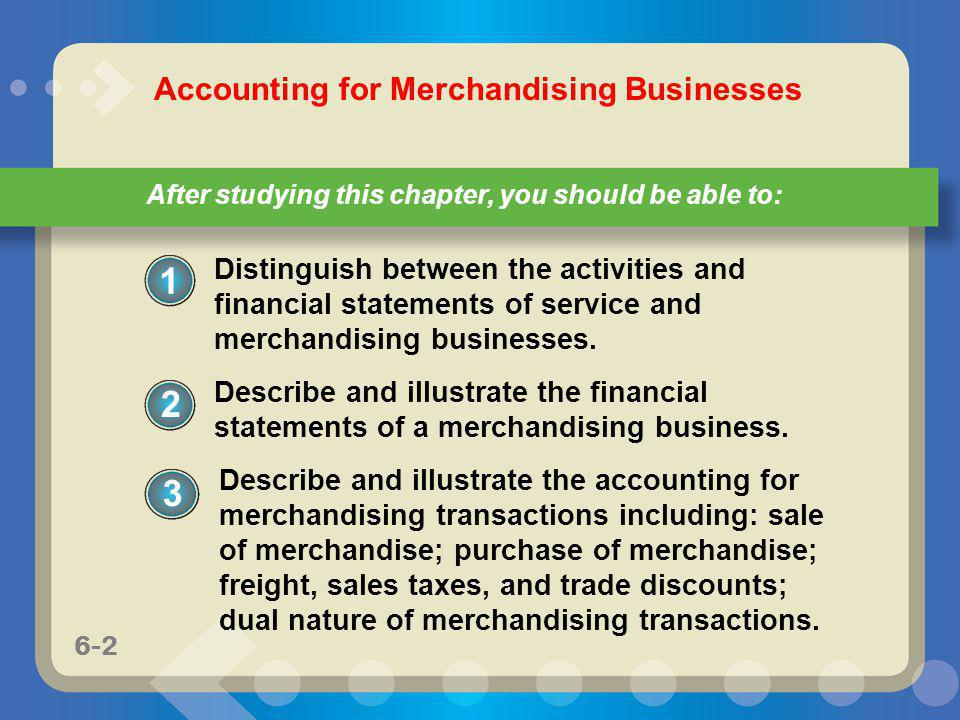 6-43 The terms for when payments for merchandise are to be made, are called credit terms.