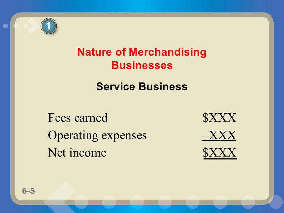 6-66 Example Exercise 6-4 3 Purchase Transactions Rofles Company purchased merchandise on account from a supplier for $11,500, terms 2/10, n/30.