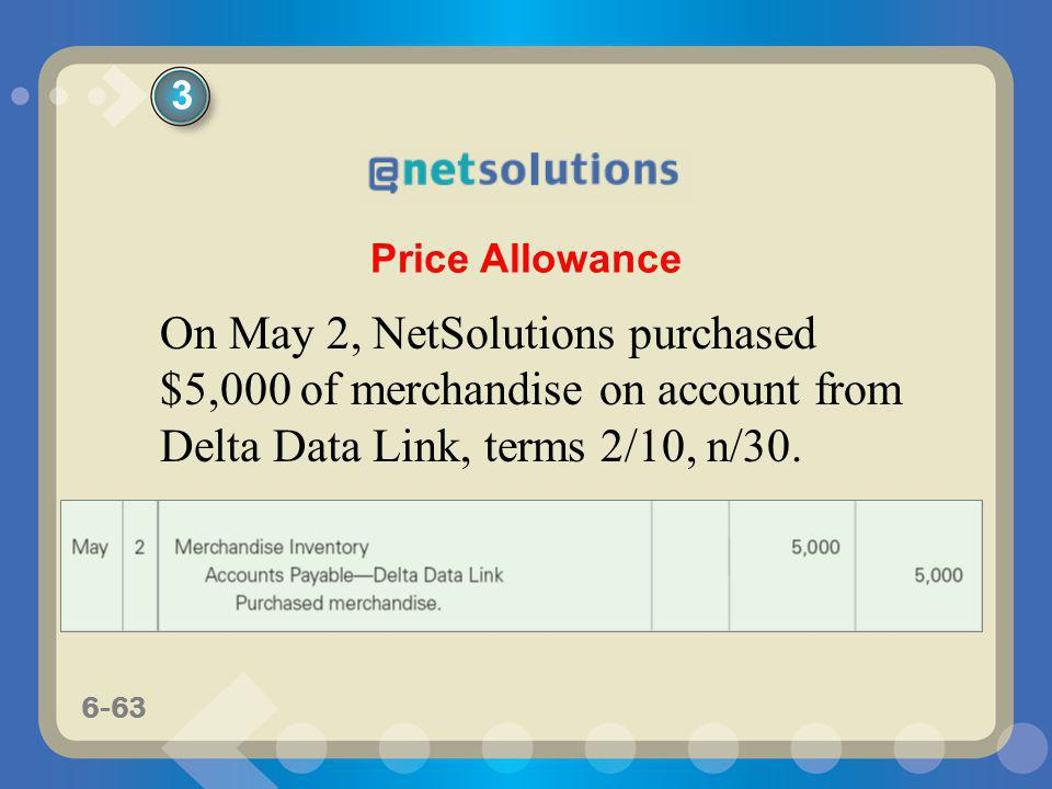 6-63 Price Allowance On May 2, NetSolutions purchased $5,000 of merchandise on account from Delta Data Link, terms 2/10, n/30. 3