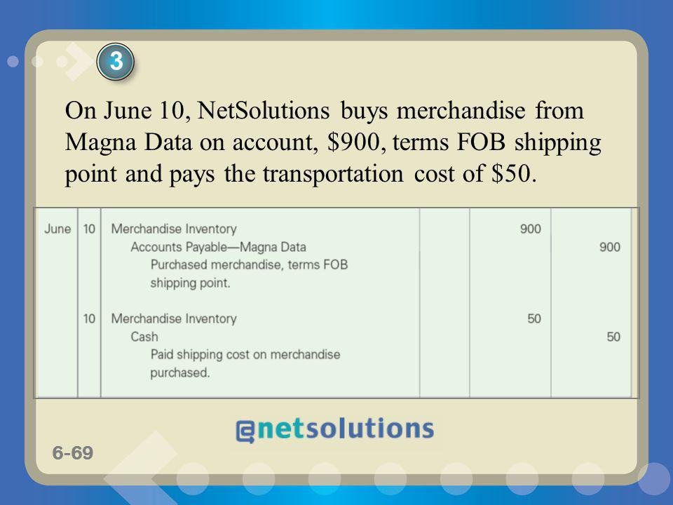 6-69 On June 10, NetSolutions buys merchandise from Magna Data on account, $900, terms FOB shipping point and pays the transportation cost of $50. 3