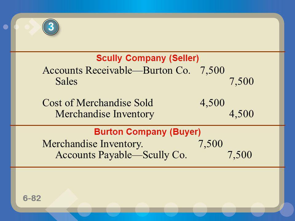 6-82 Scully Company (Seller) Accounts ReceivableBurton Co.7,500 Sales7,500 Cost of Merchandise Sold4,500 Merchandise Inventory4,500 Burton Company (Bu