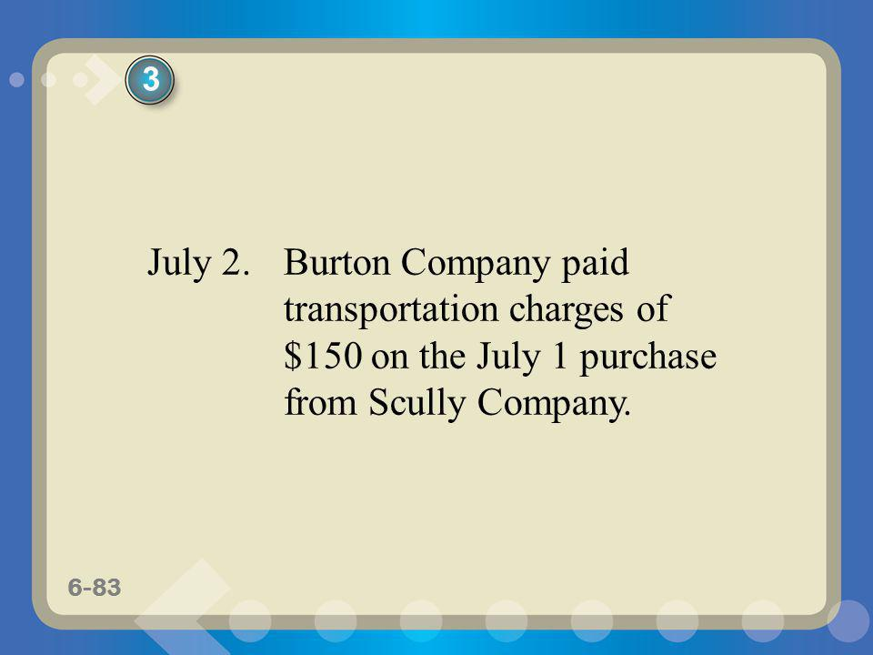 6-83 July 2. Burton Company paid transportation charges of $150 on the July 1 purchase from Scully Company. 3