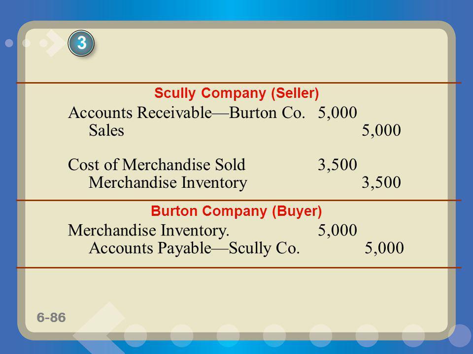 6-86 Scully Company (Seller) Accounts ReceivableBurton Co.5,000 Sales5,000 Cost of Merchandise Sold3,500 Merchandise Inventory3,500 Burton Company (Bu