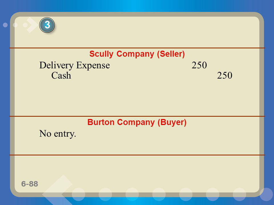 6-88 Scully Company (Seller) Delivery Expense250 Cash250 Burton Company (Buyer) No entry. 3