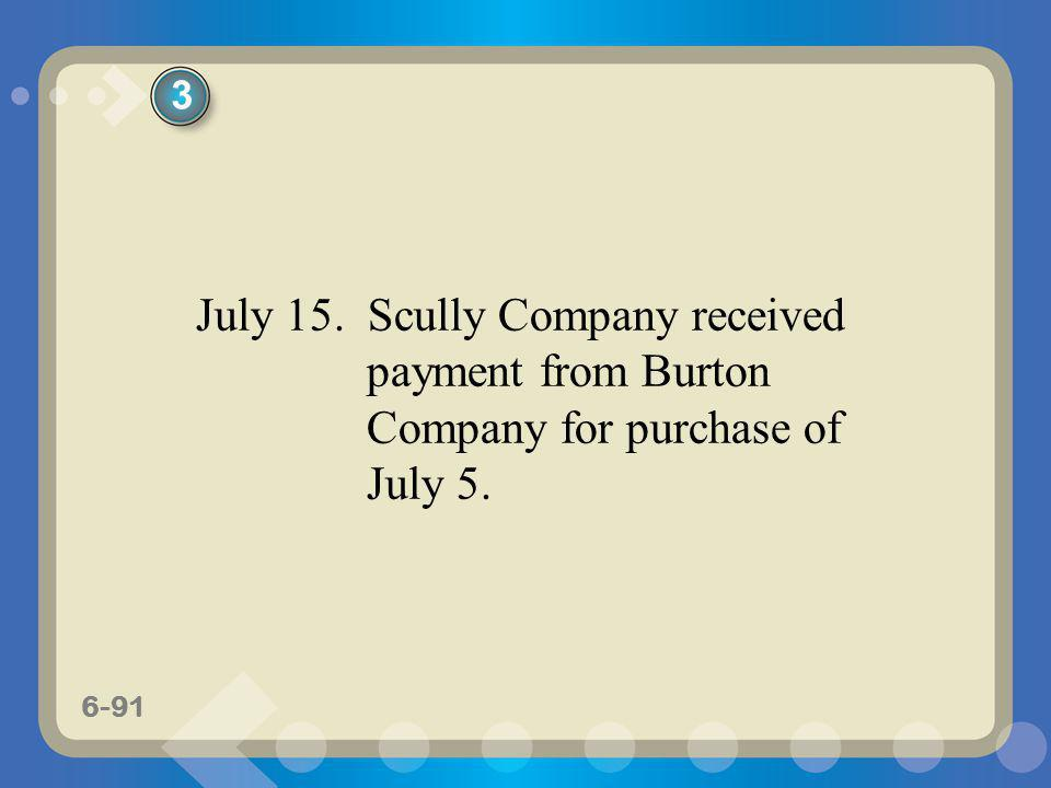 6-91 July 15. Scully Company received payment from Burton Company for purchase of July 5. 3