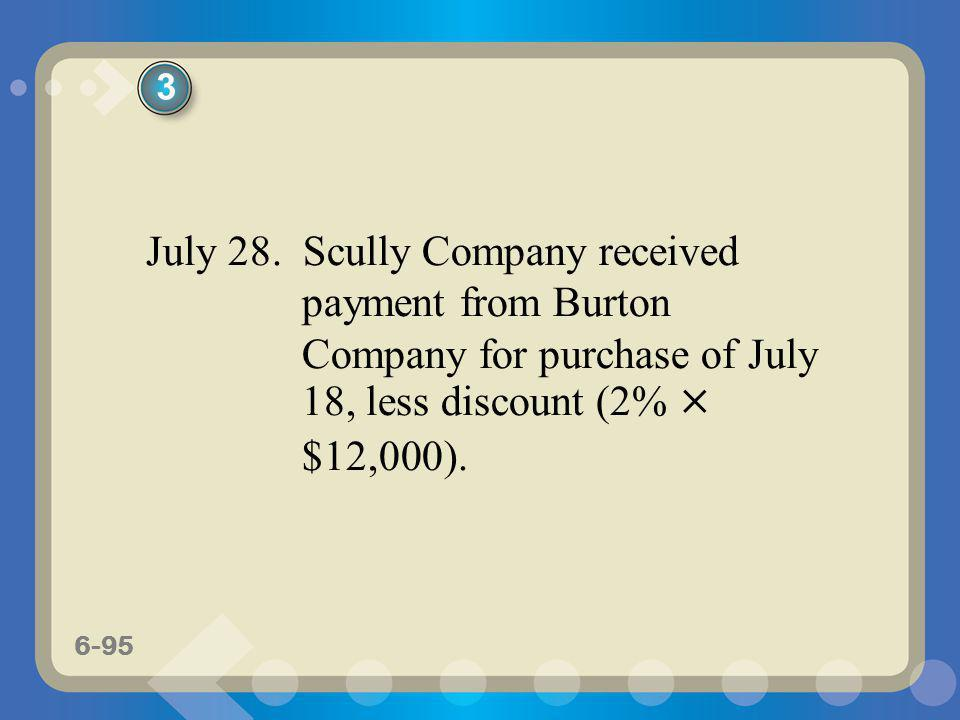 6-95 July 28. Scully Company received payment from Burton Company for purchase of July 18, less discount (2% × $12,000). 3