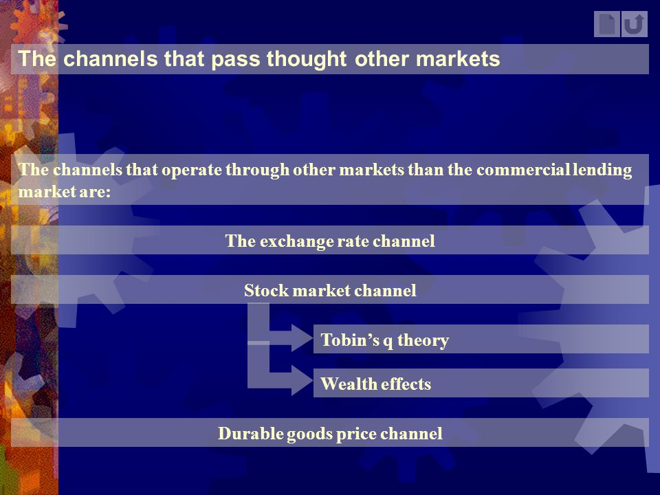 The channels that operate through other markets than the commercial lending market are: The exchange rate channel Stock market channel The channels th