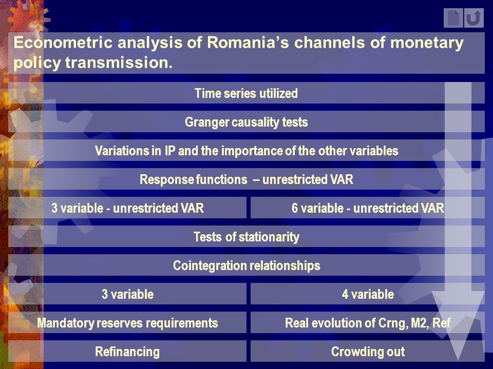 Econometric analysis of Romanias channels of monetary policy transmission. Time series utilized Granger causality tests Variations in IP and the impor