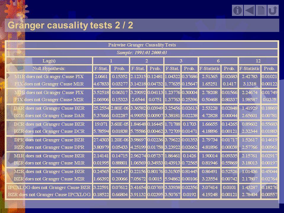 Granger causality tests 2 / 2