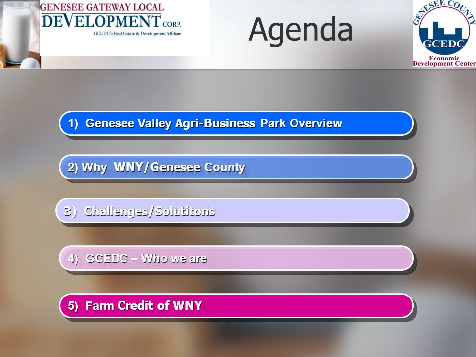 Agenda 4) GCEDC – Who we are 1) Genesee Valley Agri-Business Park Overview 5) Farm Credit of WNY 2) Why WNY/Genesee County 3) Challenges/Solutitons