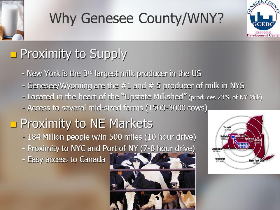 Why Genesee County/WNY.