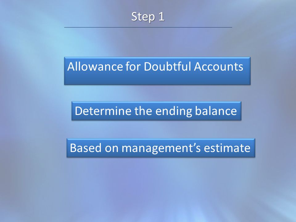 Step 1 Allowance for Doubtful Accounts Determine the ending balance Based on managements estimate