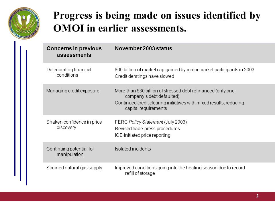 2 Progress is being made on issues identified by OMOI in earlier assessments.