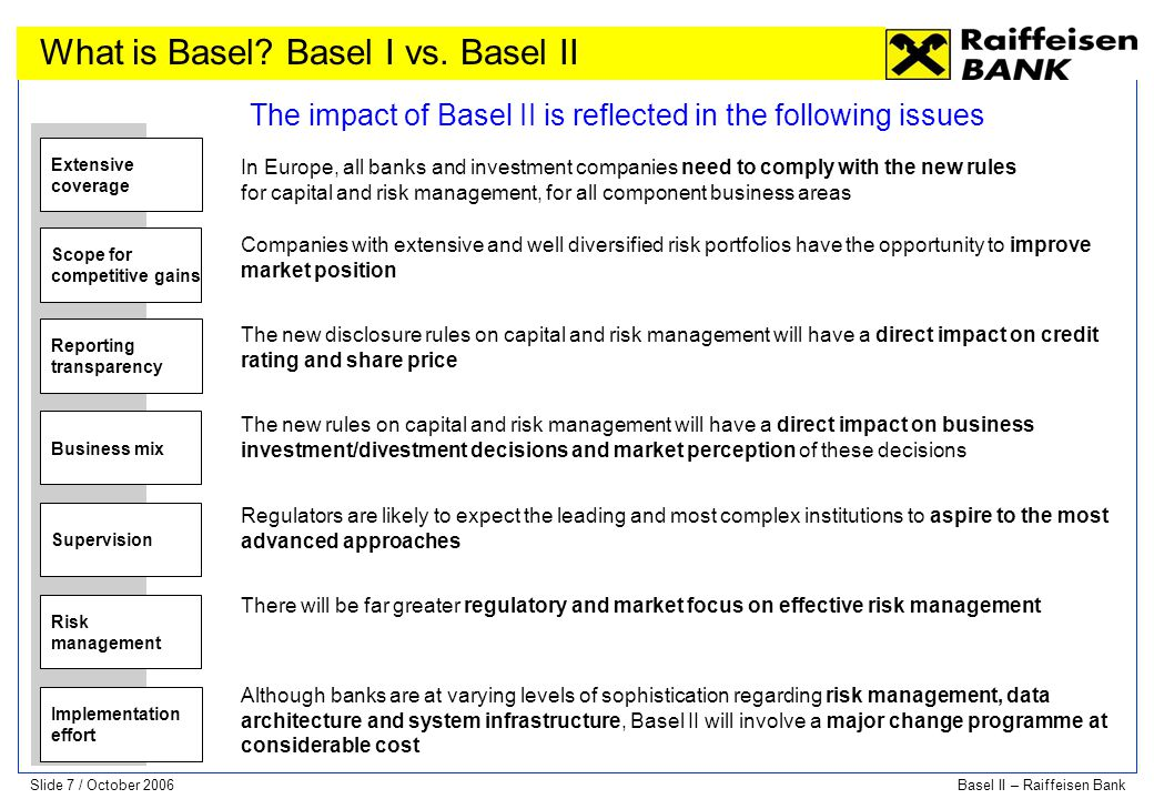 Slide 18 / October 2006Basel II – Raiffeisen Bank Basel II is a business issue and an IT issue and is a major change programme at considerable cost Basel II implementation doesnt mean only implementation of IT system and software programs but also implementation of best practices in risk management Basel II requires substantial work and effort as well as significant investments, as major changes can occur at the level of the organization Basel II is an opportunity to reduce costs and improve efficiency to gain competitive advantage.