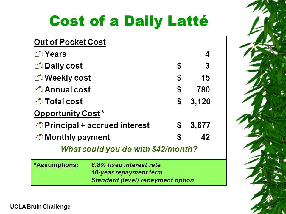 UCLA Bruin Challenge Cost of a Daily Latté Out of Pocket Cost Years 4 Daily cost$ 3 Weekly cost$ 15 Annual cost$ 780 Total cost$ 3,120 Opportunity Cost * Principal + accrued interest$ 3,677 Monthly payment$ 42 What could you do with $42/month.