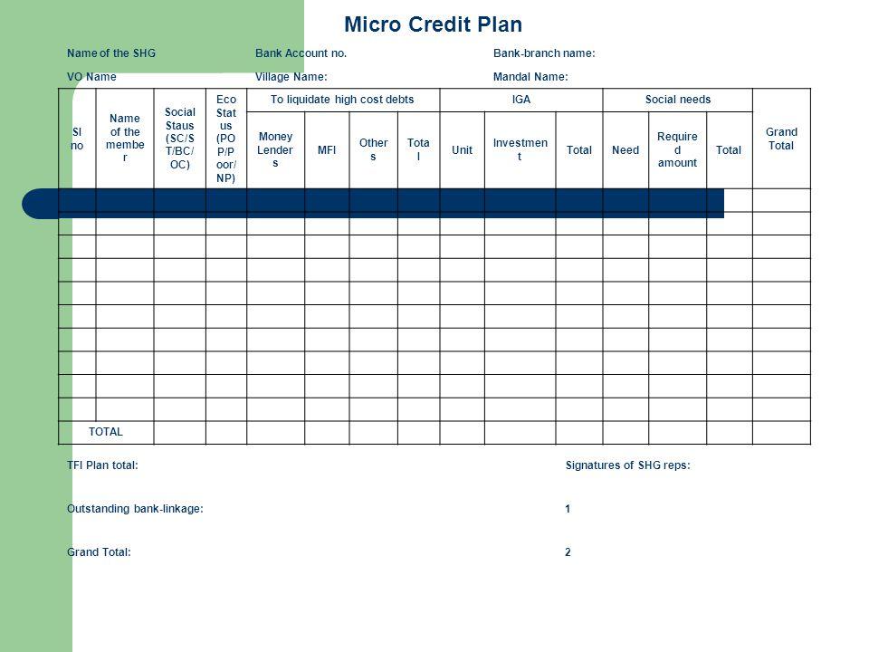 Micro Credit Plan Name of the SHGBank Account no.Bank-branch name: VO NameVillage Name:Mandal Name: Sl no Name of the membe r Social Staus (SC/S T/BC/