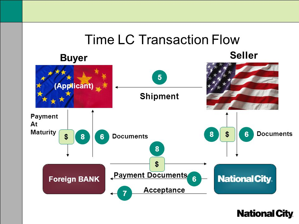 Time LC Transaction Flow Shipment Payment Documents Payment At Maturity 5 $ Buyer Seller (Applicant) Foreign BANK 8 $ 8 6 $ 8 Documents 6 Acceptance 7
