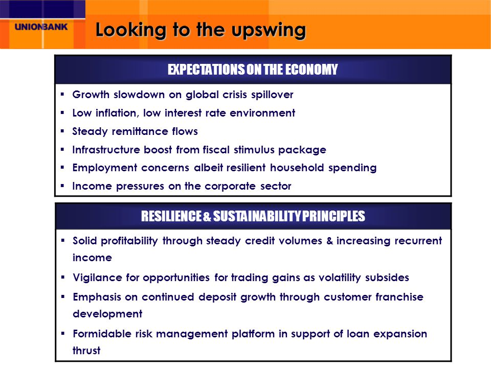 Looking to the upswing RESILIENCE & SUSTAINABILITY PRINCIPLES Solid profitability through steady credit volumes & increasing recurrent income Vigilance for opportunities for trading gains as volatility subsides Emphasis on continued deposit growth through customer franchise development Formidable risk management platform in support of loan expansion thrust EXPECTATIONS ON THE ECONOMY Growth slowdown on global crisis spillover Low inflation, low interest rate environment Steady remittance flows Infrastructure boost from fiscal stimulus package Employment concerns albeit resilient household spending Income pressures on the corporate sector