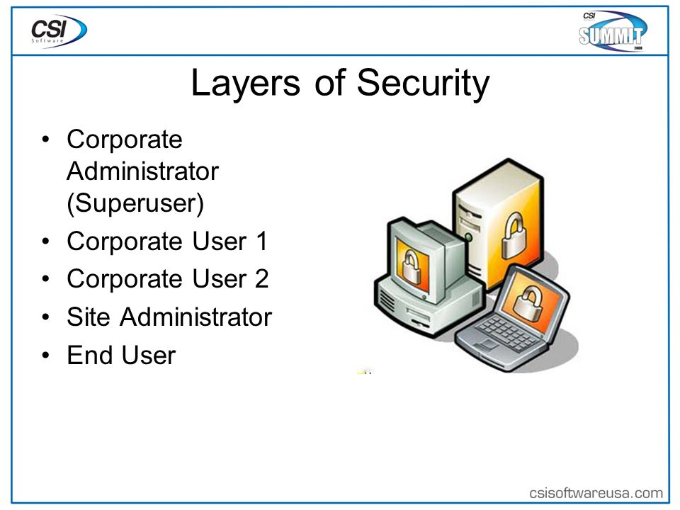 Layers of Security Corporate Administrator (Superuser) Corporate User 1 Corporate User 2 Site Administrator End User