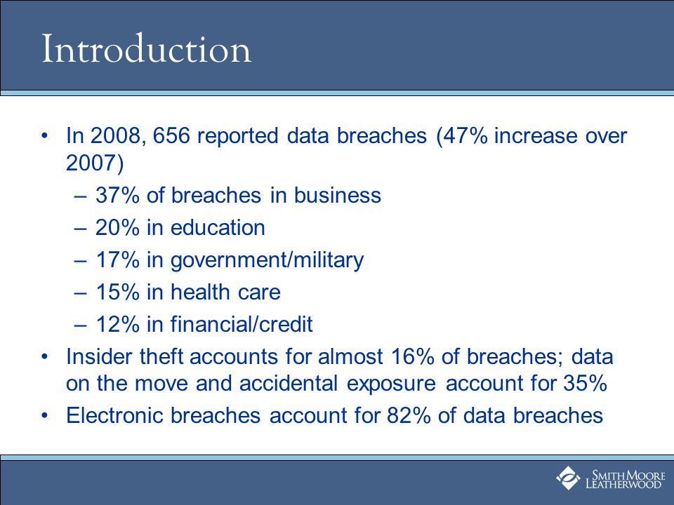 Introduction In 2008, 656 reported data breaches (47% increase over 2007) –37% of breaches in business –20% in education –17% in government/military –15% in health care –12% in financial/credit Insider theft accounts for almost 16% of breaches; data on the move and accidental exposure account for 35% Electronic breaches account for 82% of data breaches