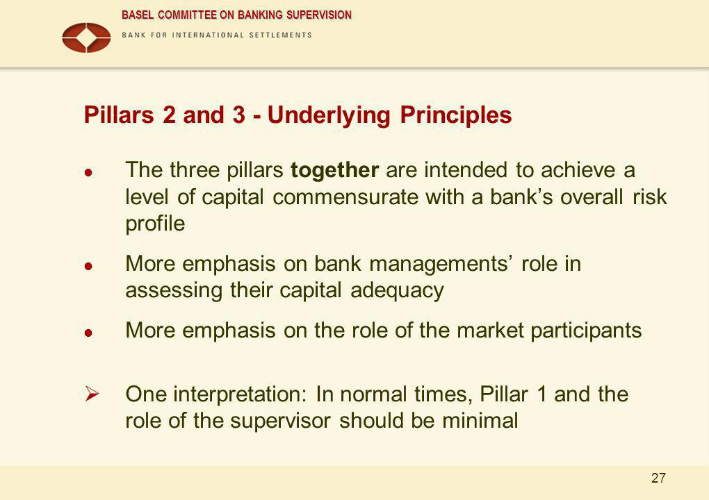 BASEL COMMITTEE ON BANKING SUPERVISION 27 Pillars 2 and 3 - Underlying Principles The three pillars together are intended to achieve a level of capita