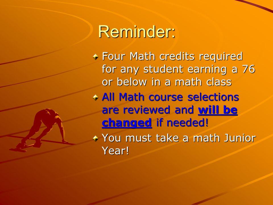 Math Update: New Sequence: Algebra I Geometry/Honors Geometry Algebra II/Honors Algebra II Trig-Pre Calc/Honors or Advanced Topics in Math Calculus/A.P.Calculus
