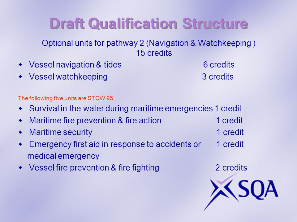 Draft Qualification Structure Optional units for pathway 2 (Navigation & Watchkeeping ) 15 credits Vessel navigation & tides 6 credits Vessel watchkee