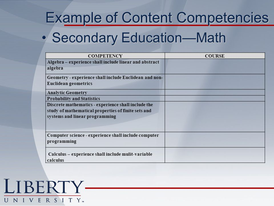 Example of Content Competencies Secondary EducationMathSecondary EducationMath COMPETENCYCOURSE Algebra – experience shall include linear and abstract algebra Geometry - experience shall include Euclidean and non- Euclidean geometrics Analytic Geometry Probability and Statistics Discrete mathematics - experience shall include the study of mathematical properties of finite sets and systems and linear programming Computer science - experience shall include computer programming Calculus – experience shall include mulit-variable calculus