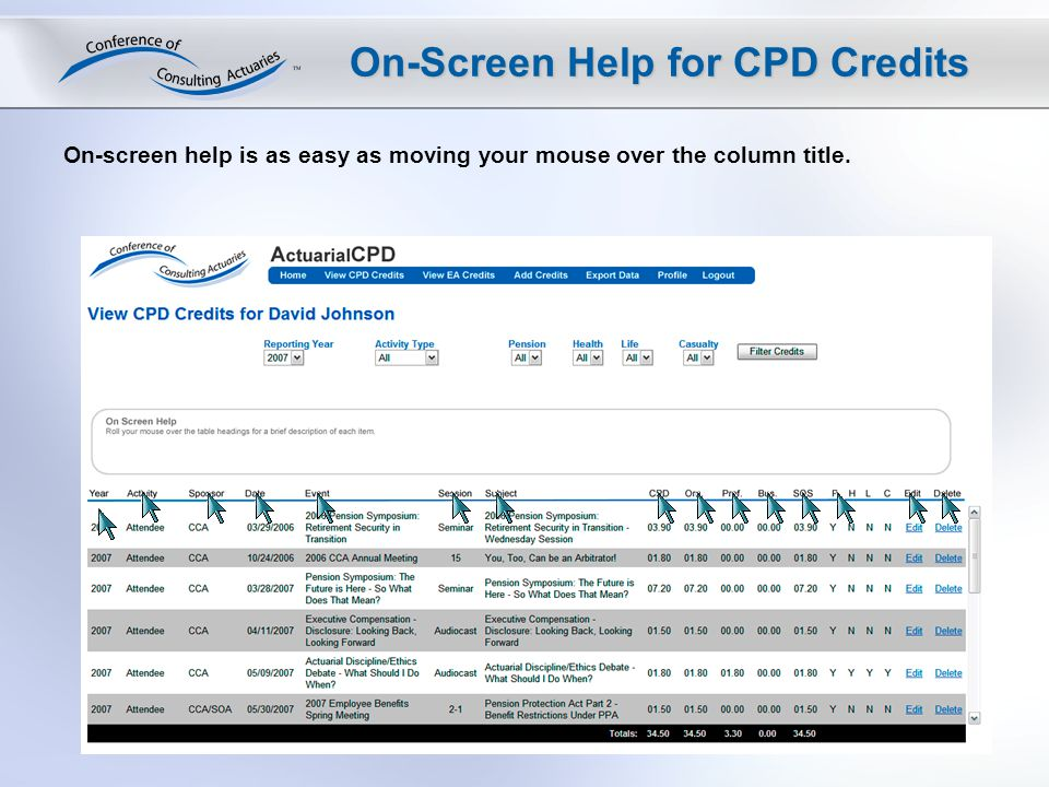 On-Screen Help for CPD Credits On-screen help is as easy as moving your mouse over the column title.