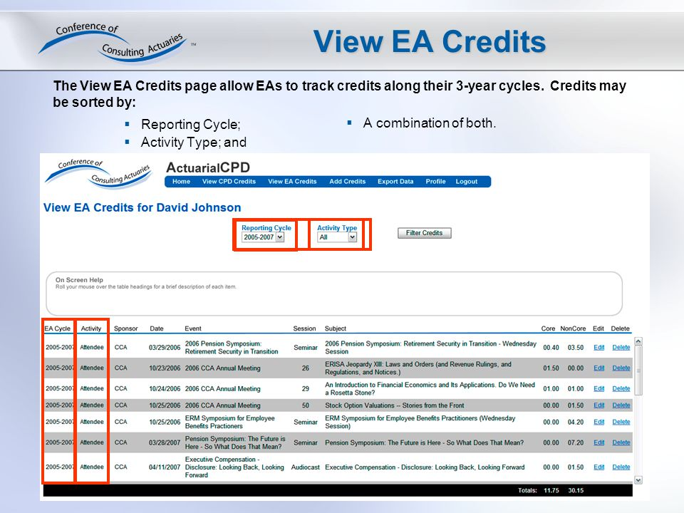 View EA Credits Reporting Cycle; Activity Type; and A combination of both.