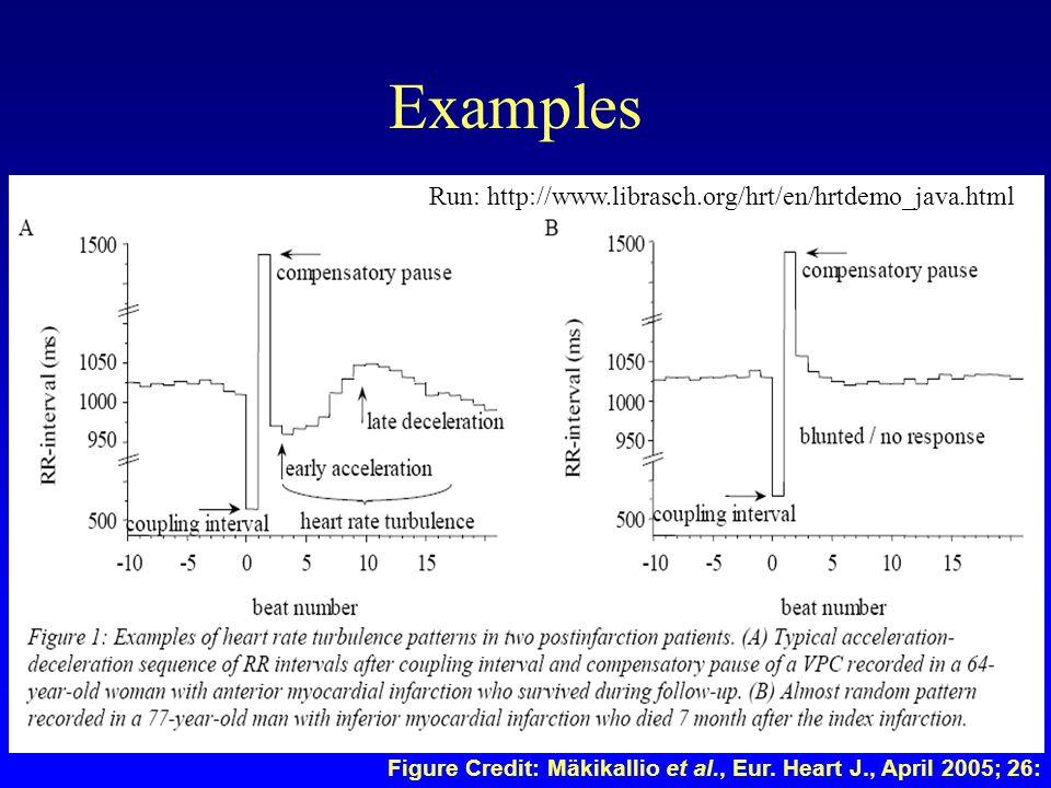 Examples Figure Credit: Mäkikallio et al., Eur. Heart J., April 2005; 26: Run: http://www.librasch.org/hrt/en/hrtdemo_java.html