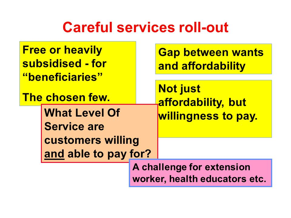 Careful services roll-out Free or heavily subsidised - for beneficiaries The chosen few. Gap between wants and affordability Not just affordability, b