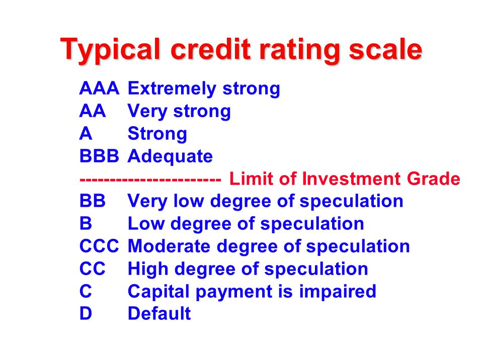 Typical credit rating scale AAA Extremely strong AAVery strong AStrong BBBAdequate ----------------------- Limit of Investment Grade BBVery low degree of speculation BLow degree of speculation CCCModerate degree of speculation CCHigh degree of speculation CCapital payment is impaired DDefault