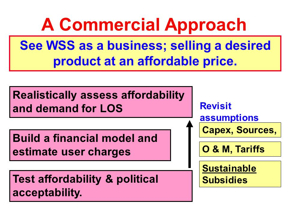A Commercial Approach See WSS as a business; selling a desired product at an affordable price. Realistically assess affordability and demand for LOS B