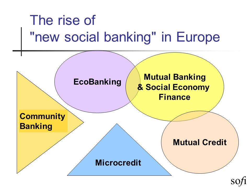 sofi Community Banking The rise of new social banking in Europe Microcredit EcoBanking Mutual Banking & Social Economy Finance Mutual Credit