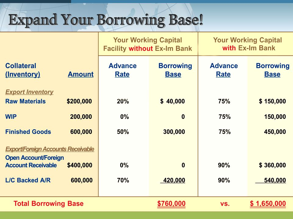 Expand Your Borrowing Base!