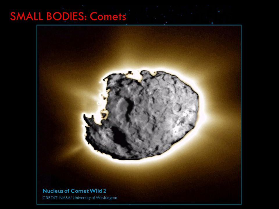 SMALL BODIES: Comets WISE infrared telescope image of Comet Sliding Spring CREDIT: NASA Nucleus of Comet Wild 2 CREDIT: NASA/ University of Washington