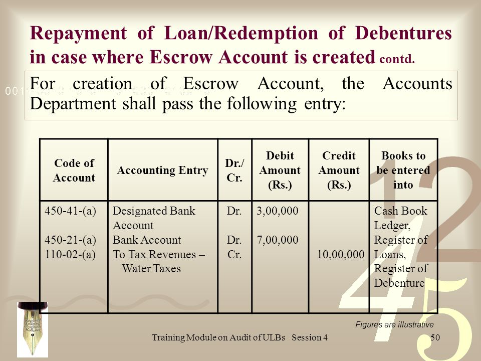 Training Module on Audit of ULBs Session 450 For creation of Escrow Account, the Accounts Department shall pass the following entry: Code of Account Accounting Entry Dr./ Cr.